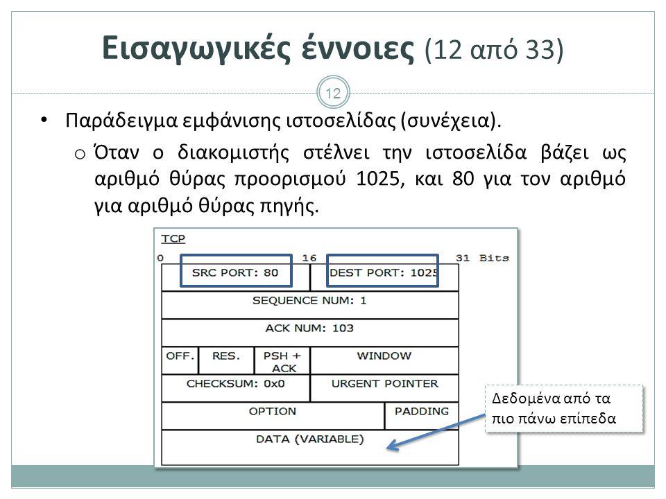 Εισαγωγικές έννοιες (13 από 33)