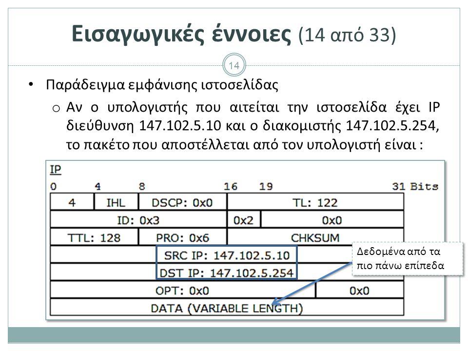 Εισαγωγικές έννοιες (15 από 33)