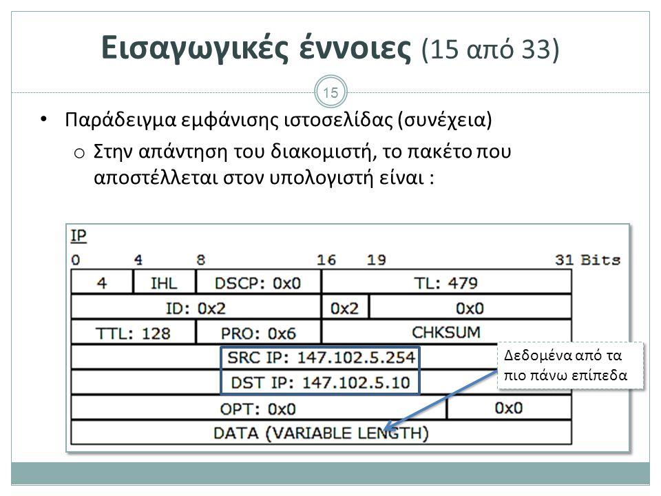 Εισαγωγικές έννοιες (16 από 33)