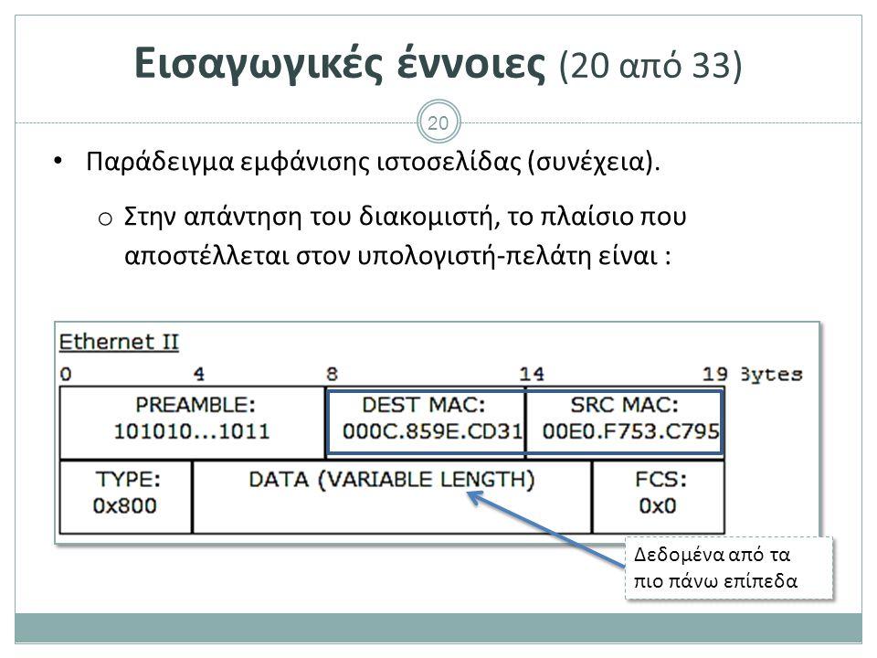 Εισαγωγικές έννοιες (21 από 33)