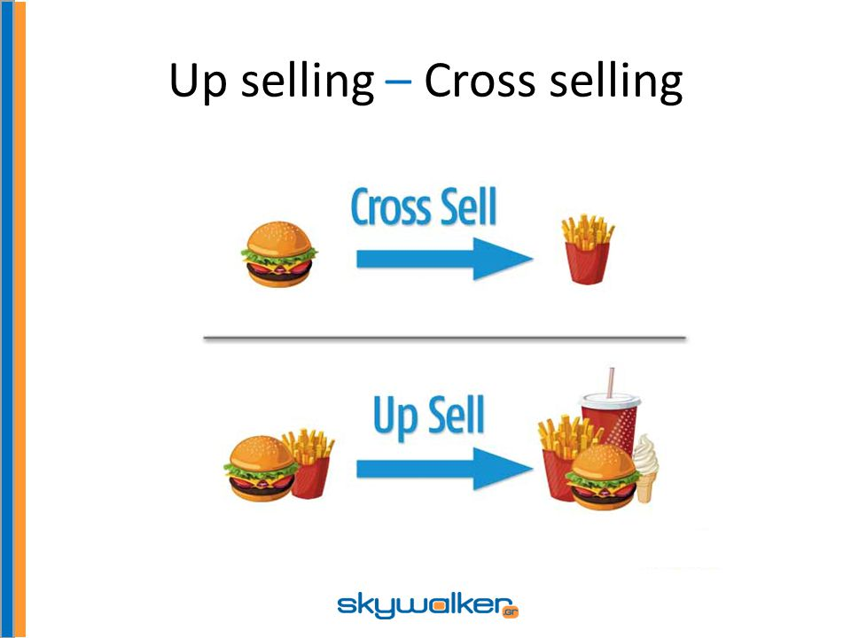 Up selling – Cross selling