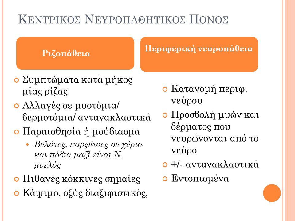Κεντρικοσ Νευροπαθητικοσ Πονοσ