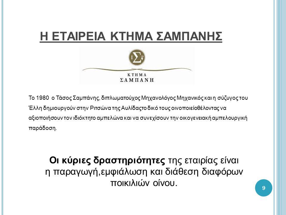 Η ΕΤΑΙΡΕΙΑ ΚΤΗΜΑ ΣΑΜΠΑΝΗΣ