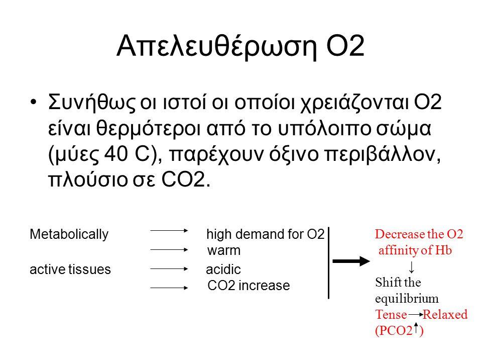 Απελευθέρωση O2