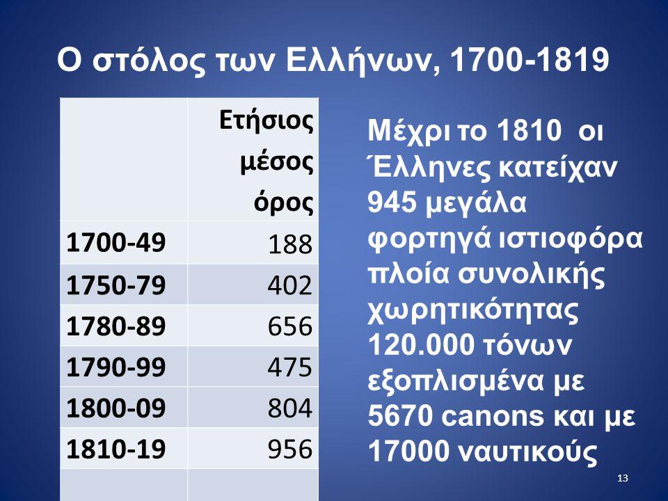 Ο στόλος των Ελλήνων, 1700-1819 Ετήσιος μέσος όρος 1700-49 188 1750-79