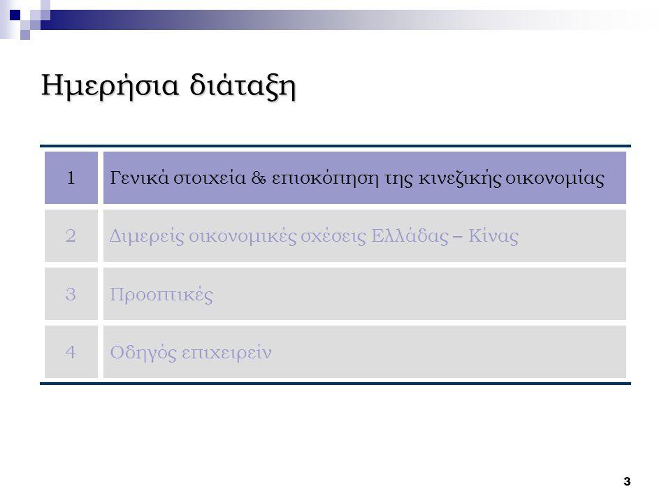 Ημερήσια διάταξη 1. Γενικά στοιχεία & επισκόπηση της κινεζικής οικονομίας. 2. Διμερείς οικονομικές σχέσεις Ελλάδας – Κίνας.