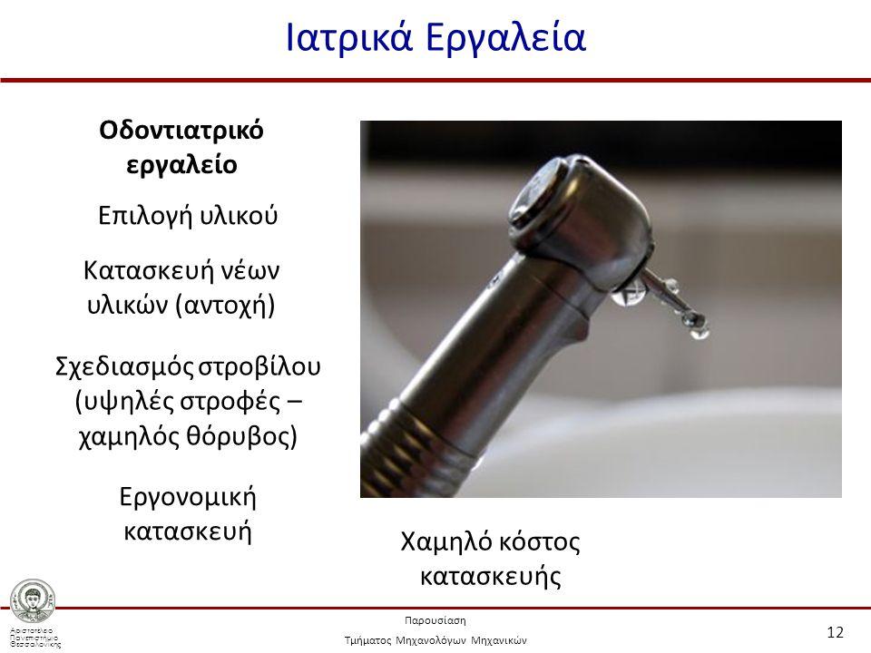 Σχεδιασμός και Βελτιστοποίηση Διεργασιών 2012