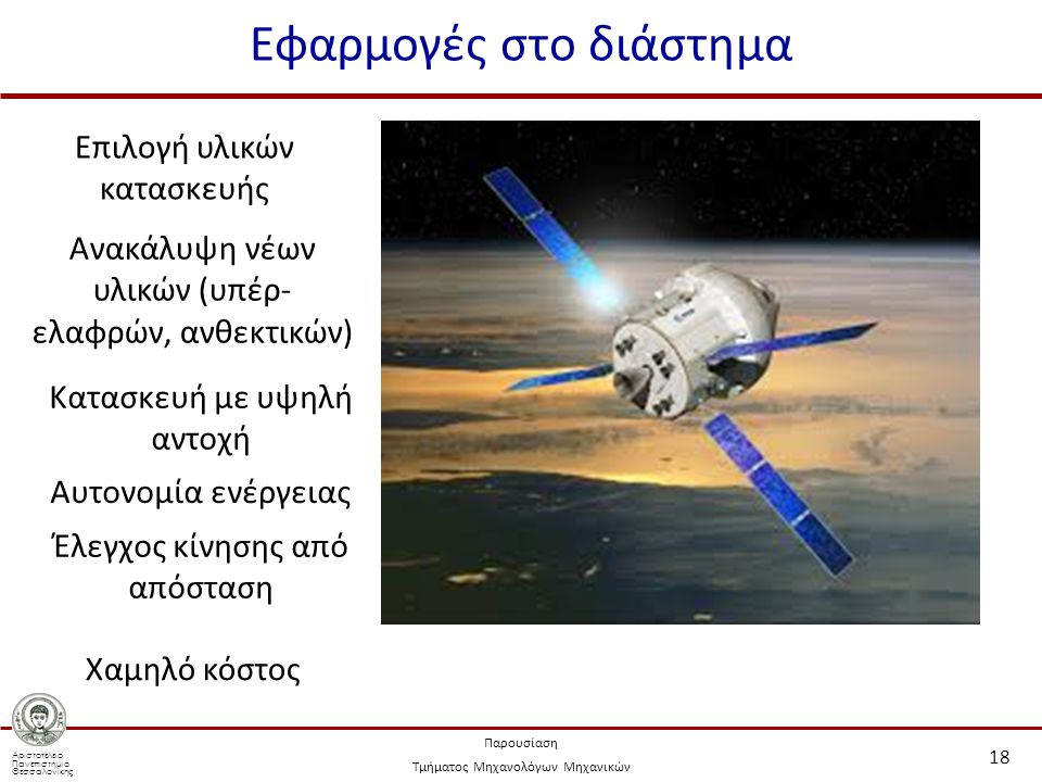 Εφαρμογές στο διάστημα
