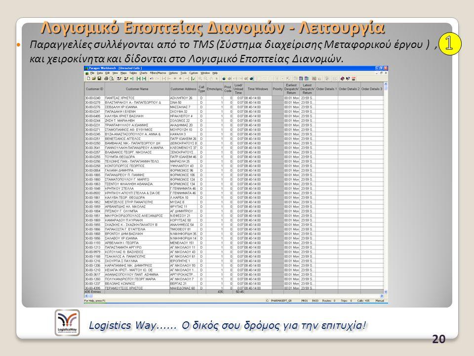 Λογισμικό Εποπτείας Διανομών - Λειτουργία