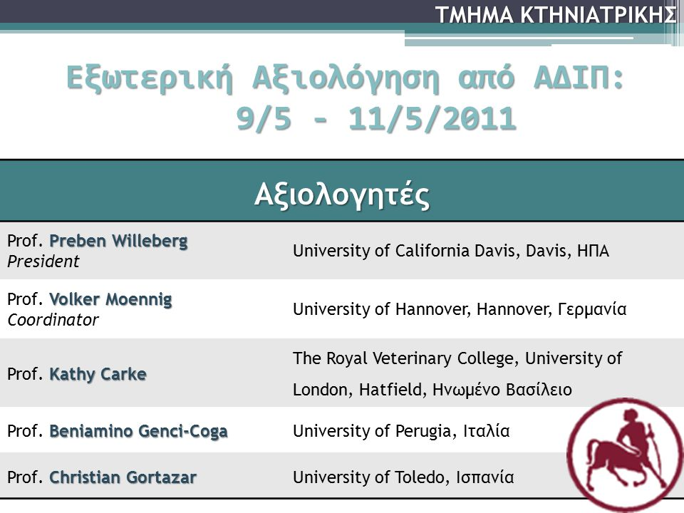 Εξωτερική Αξιολόγηση από ΑΔΙΠ: 9/5 - 11/5/2011
