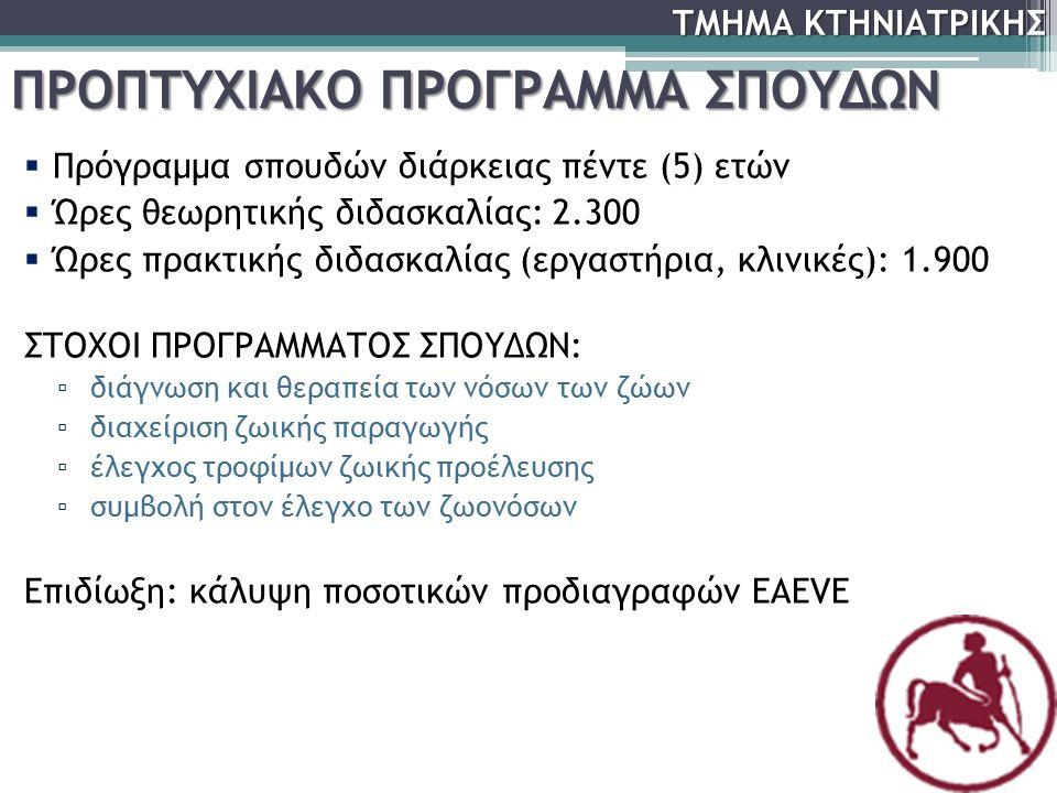 ΠΡΟΠΤΥΧΙΑΚΟ ΠΡΟΓΡΑΜΜΑ ΣΠΟΥΔΩΝ