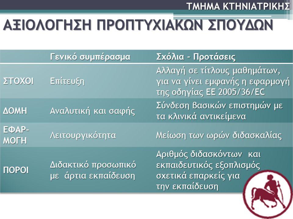 ΑΞΙΟΛΟΓΗΣΗ ΠΡΟΠΤΥΧΙΑΚΩΝ ΣΠΟΥΔΩΝ