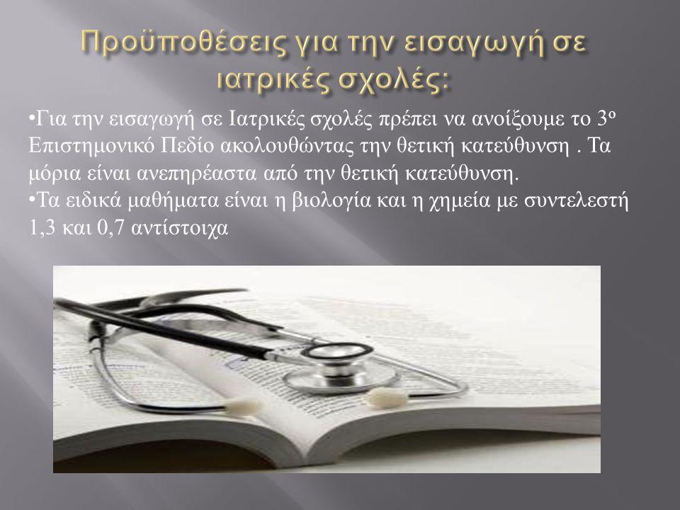 Προϋποθέσεις για την εισαγωγή σε ιατρικές σχολές: