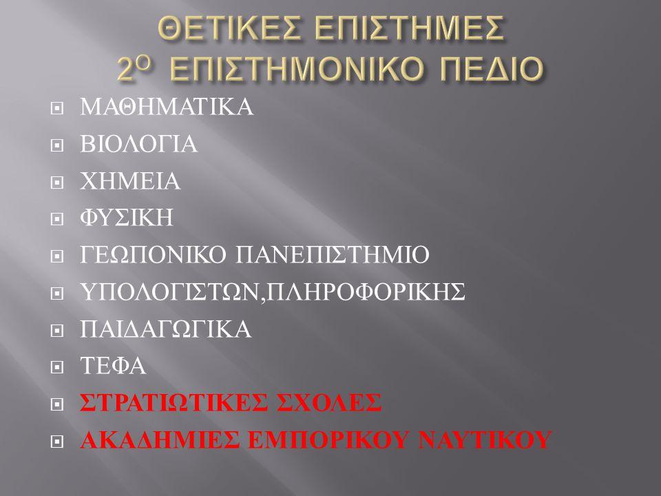 ΘΕΤΙΚΕΣ ΕΠΙΣΤΗΜΕΣ 2Ο ΕΠΙΣΤΗΜΟΝΙΚΟ ΠΕΔΙΟ