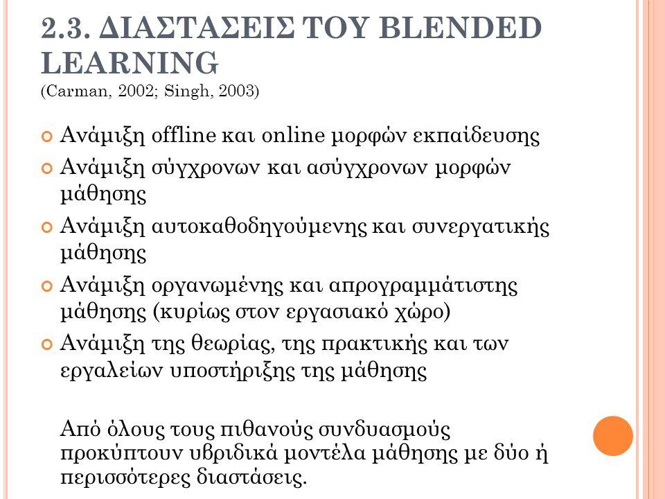 2.3. ΔΙΑΣΤΑΣΕΙΣ ΤΟΥ BLENDED LEARNING (Carman, 2002; Singh, 2003)