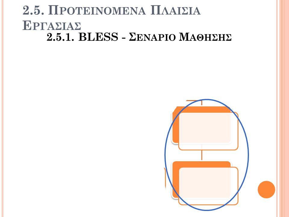2.5.1. ΒLESS - Σεναριο Μαθηςης