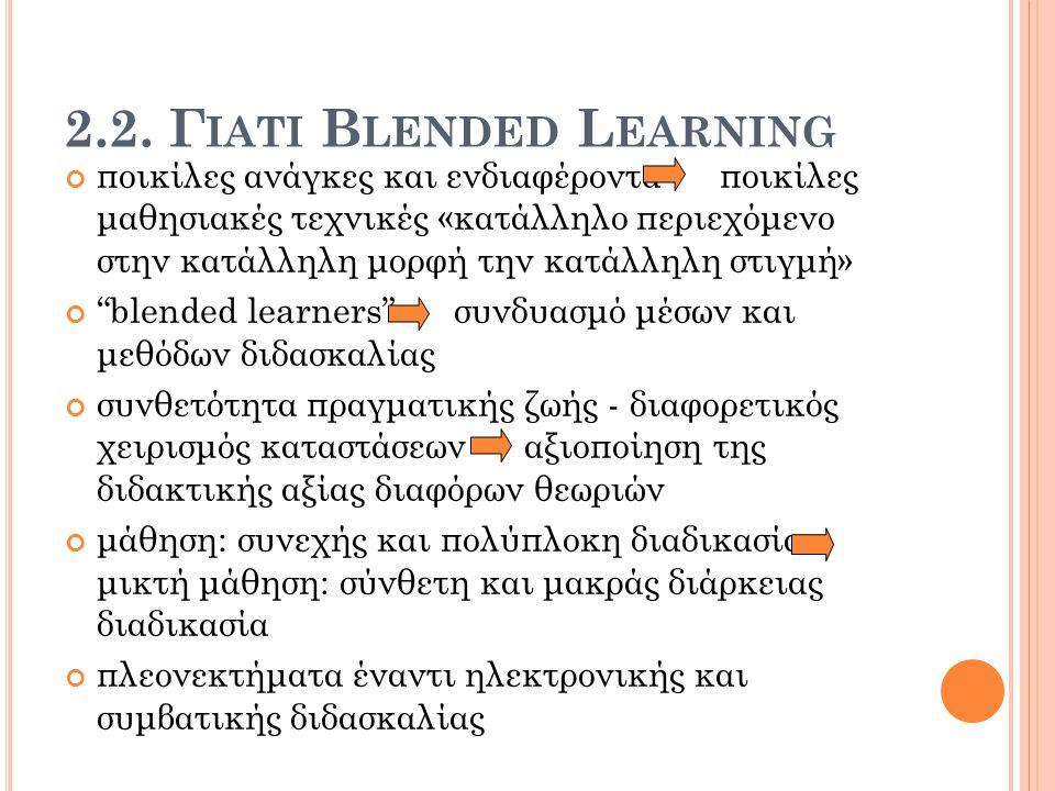 2.2. Γιατι Blended Learning