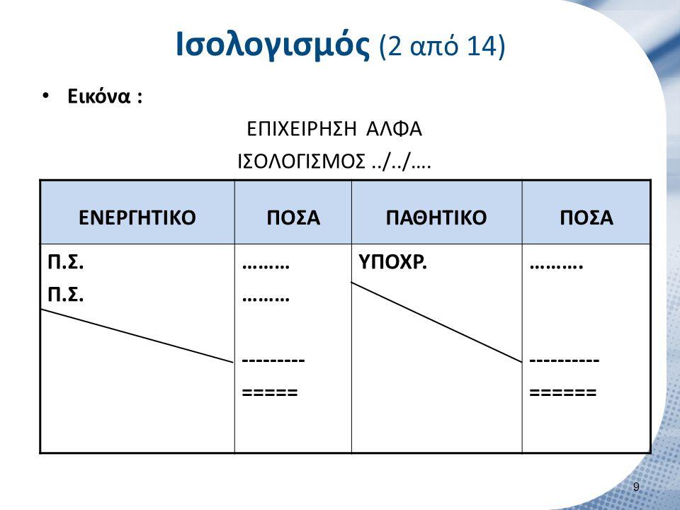 Ισολογισμός (3 από 14) Περιεχόμενο : Από οικονομικής άποψης :
