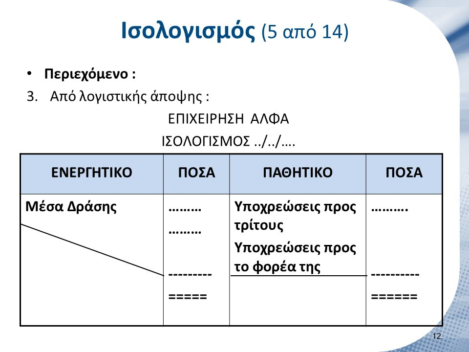 Ισολογισμός (6 από 14) Μέσα Δράσης :