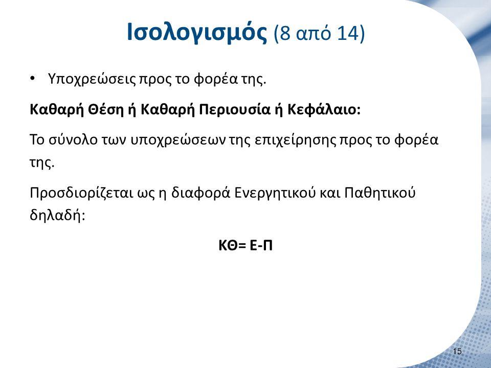 Ισολογισμός (9 από 14) Βασική Λογιστική Ισότητα :