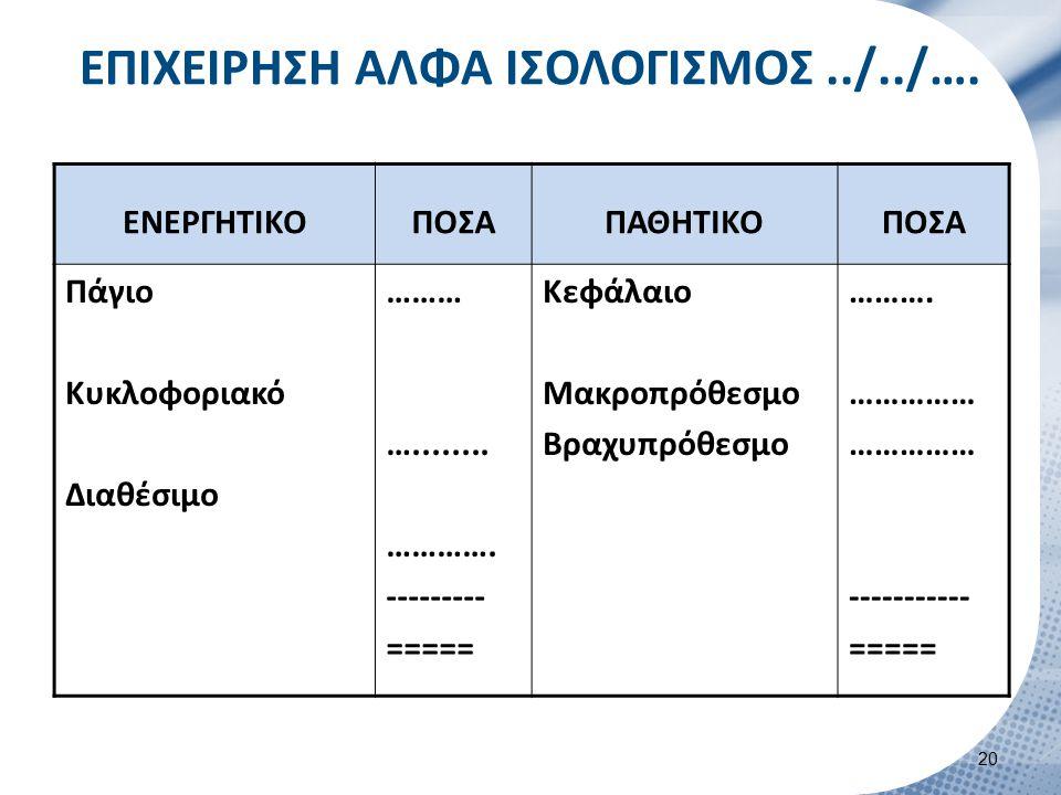 Ισολογισμός (13 από 14) Κεφάλαιο Κινήσεως :