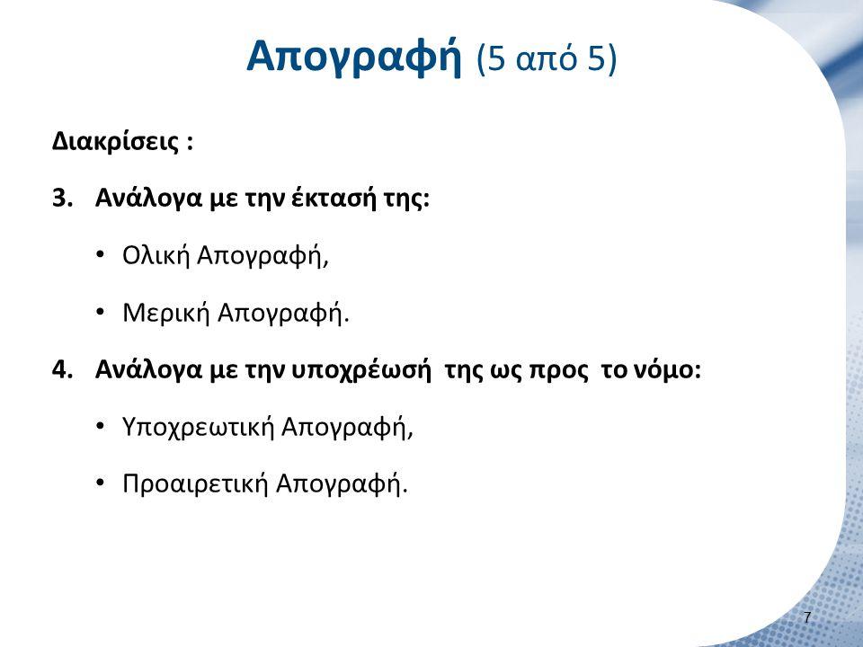 Ισολογισμός (1 από 14) Ορισμός :