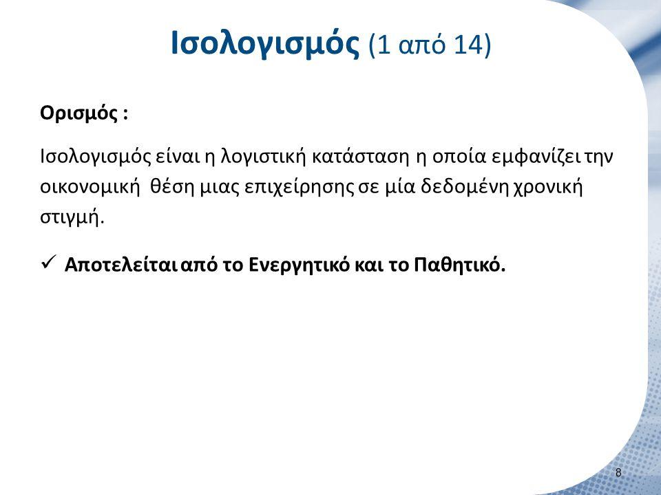 Ισολογισμός (2 από 14) Εικόνα : ΕΠΙΧΕΙΡΗΣΗ ΑΛΦΑ ΙΣΟΛΟΓΙΣΜΟΣ ../../….