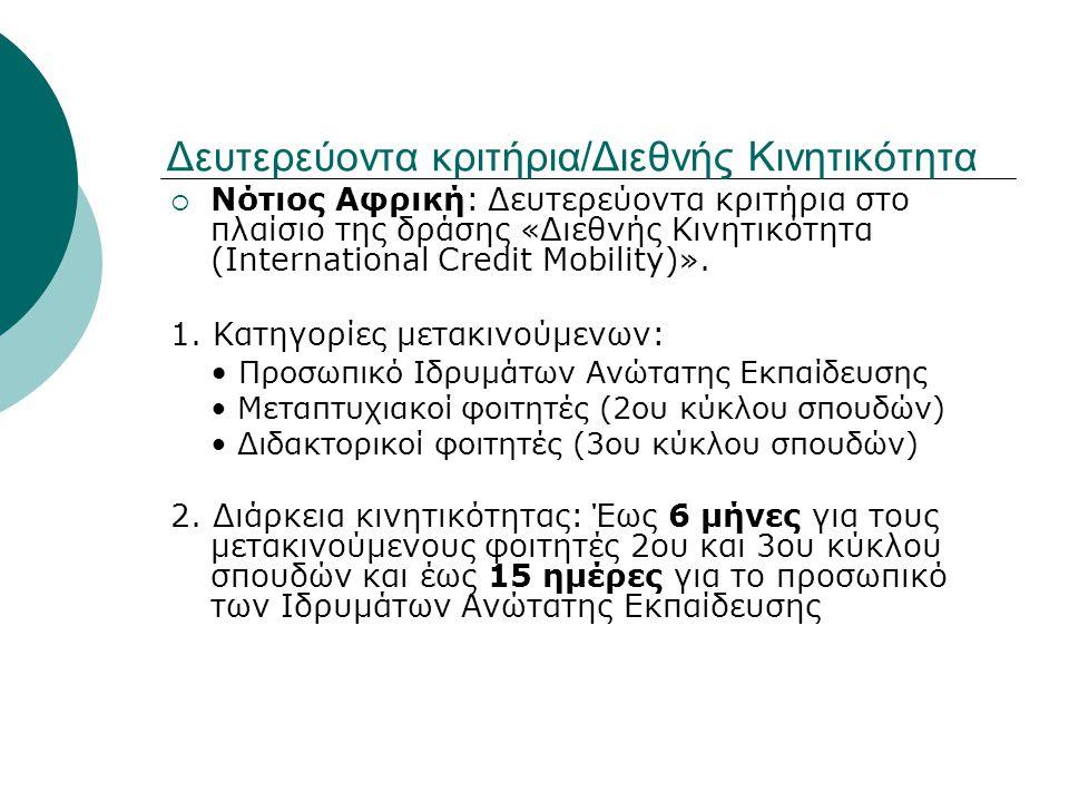 Δευτερεύοντα κριτήρια/Διεθνής Κινητικότητα