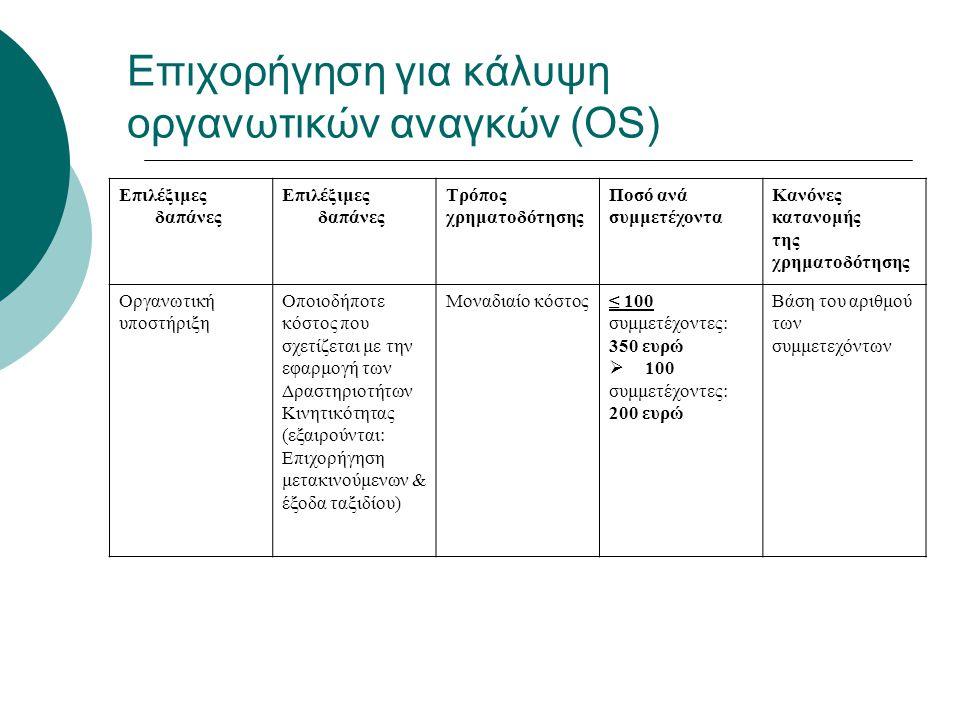 Επιχορήγηση για κάλυψη οργανωτικών αναγκών (OS)