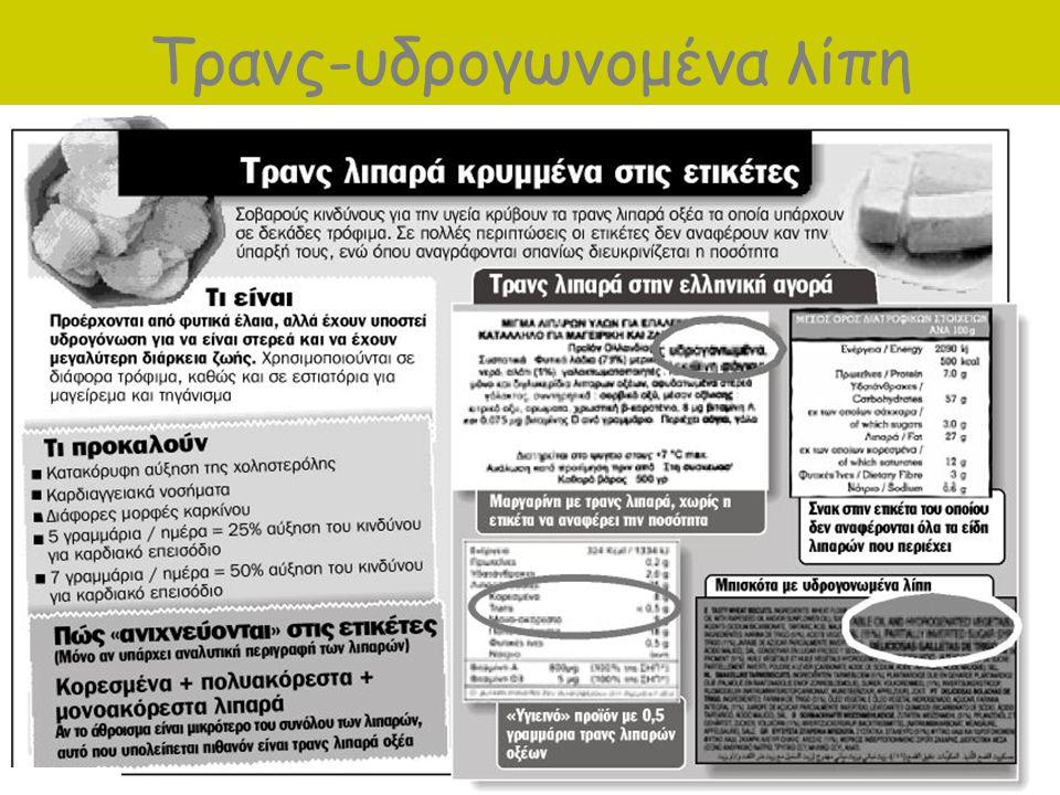 Τρανς-υδρογωνομένα λίπη