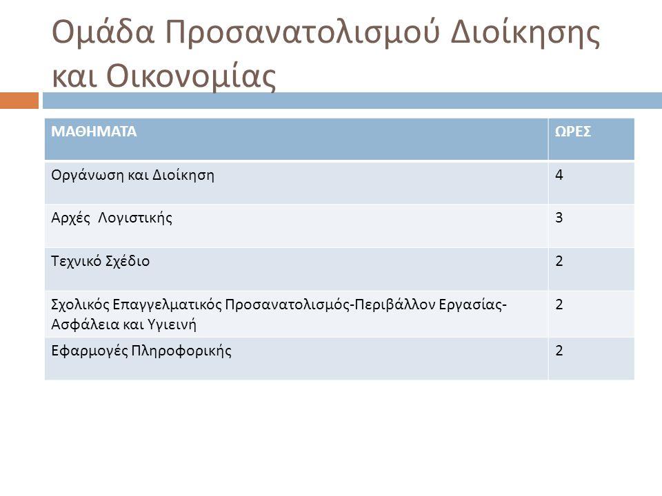 Ομάδα Προσανατολισμού Διοίκησης και Οικονομίας