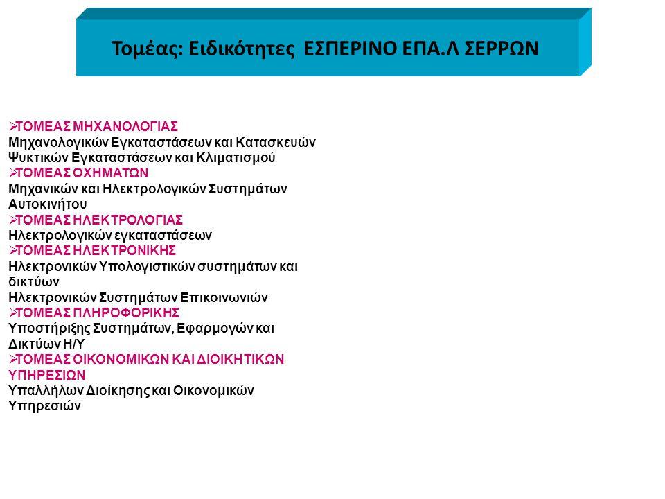 Τομέας: Ειδικότητες ΕΣΠΕΡΙΝΟ ΕΠΑ.Λ ΣΕΡΡΩΝ