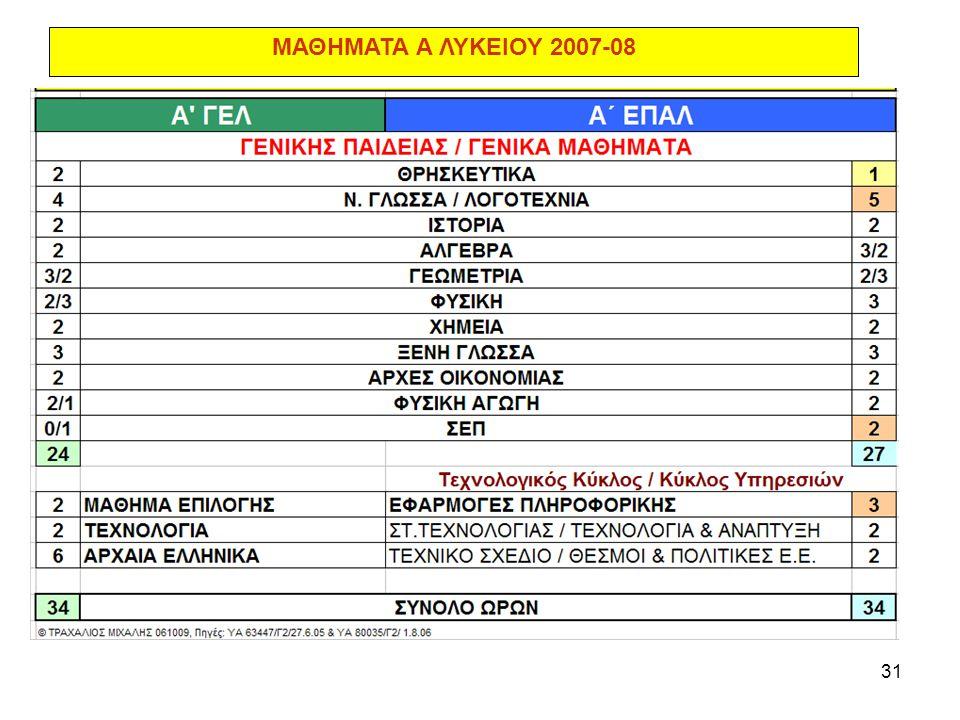 ΜΑΘΗΜΑΤΑ Α ΛΥΚΕΙΟΥ 2007-08