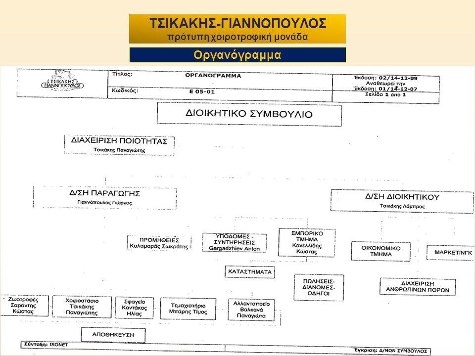ΤΣΙΚΑΚΗΣ-ΓΙΑΝΝΟΠΟΥΛΟΣ πρότυπη χοιροτροφική μονάδα