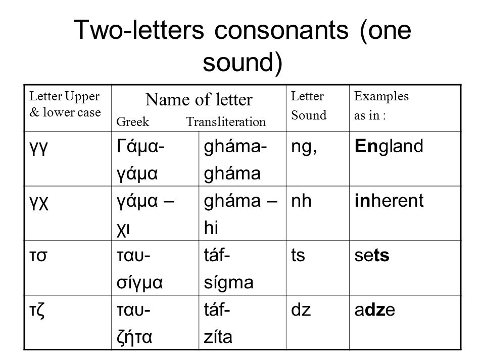 Two-letters consonants (one sound)
