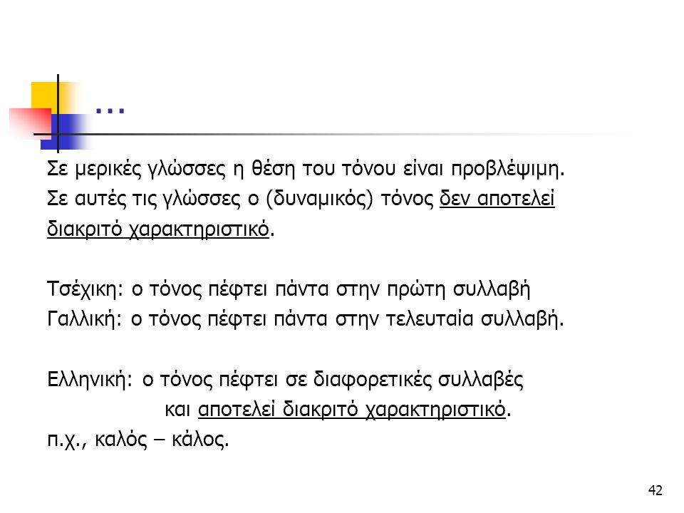 … Σε μερικές γλώσσες η θέση του τόνου είναι προβλέψιμη.