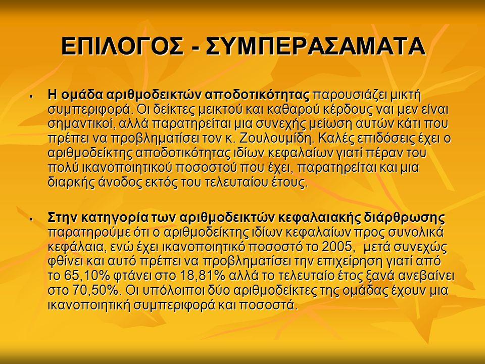 ΕΠΙΛΟΓΟΣ - ΣΥΜΠΕΡΑΣΑΜΑΤΑ