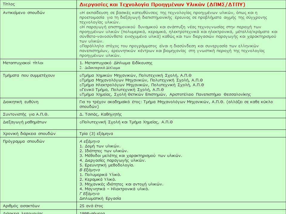 Διεργασίες και Τεχνολογία Προηγμένων Υλικών (ΔΠΜΣ/ΔΤΠΥ)
