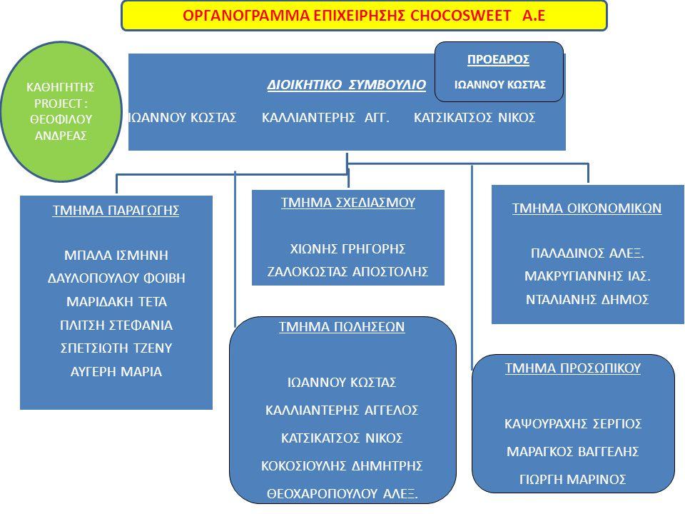 ΟΡΓΑΝΟΓΡΑΜΜΑ ΕΠΙΧΕΙΡΗΣΗΣ CHOCOSWEET A.E