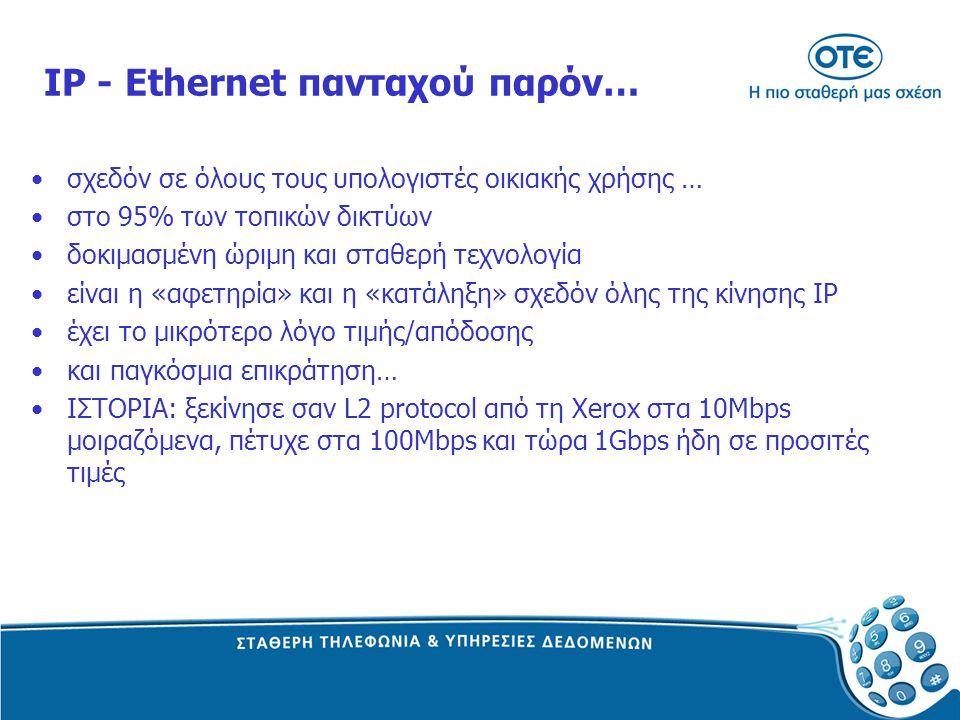 IP - Ethernet πανταχού παρόν…