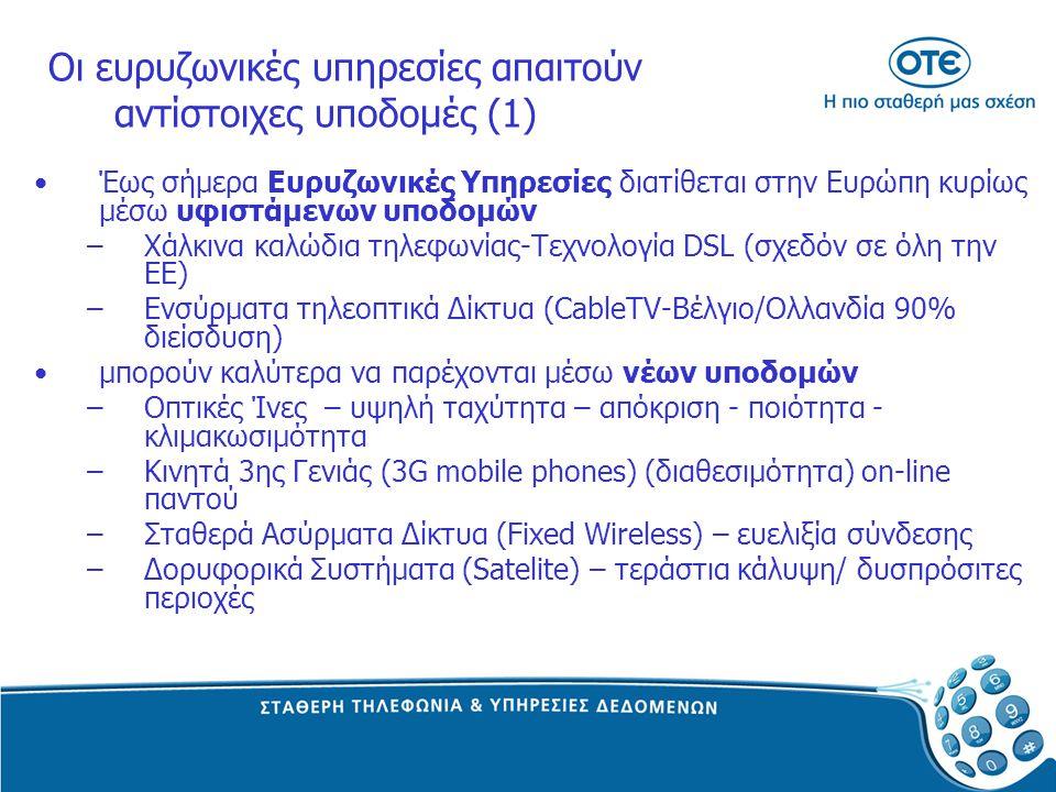 Οι ευρυζωνικές υπηρεσίες απαιτούν αντίστοιχες υποδομές (1)