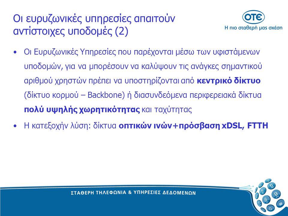 Οι ευρυζωνικές υπηρεσίες απαιτούν αντίστοιχες υποδομές (2)