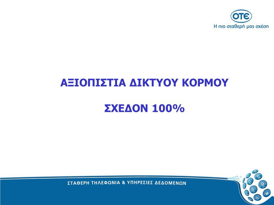 ΑΞΙΟΠΙΣΤΙΑ ΔΙΚΤΥΟΥ ΚΟΡΜΟΥ ΣΧΕΔΟΝ 100%