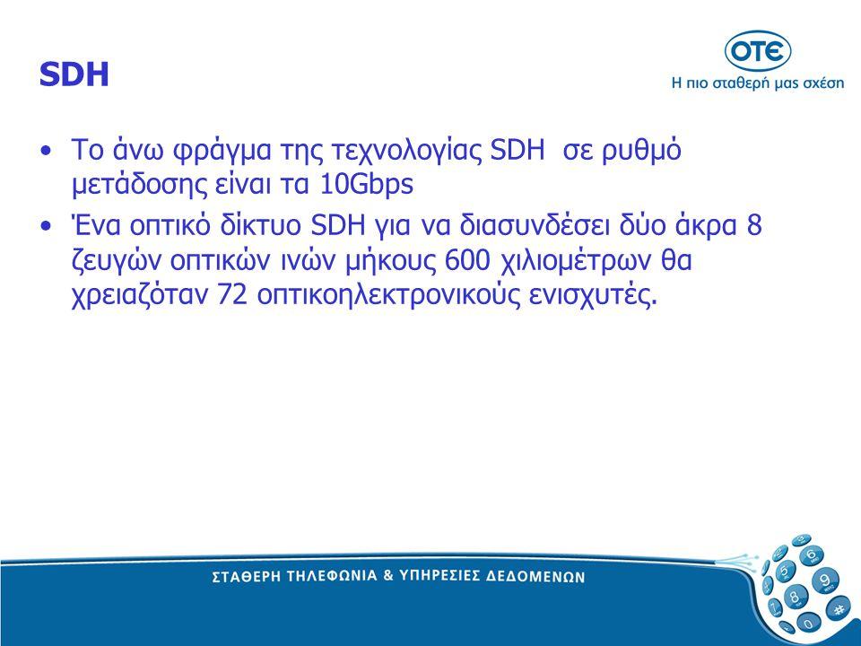 SDH Το άνω φράγμα της τεχνολογίας SDH σε ρυθμό μετάδοσης είναι τα 10Gbps.
