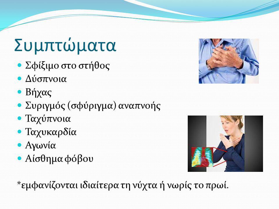 Συμπτώματα Σφίξιμο στο στήθος Δύσπνοια Βήχας