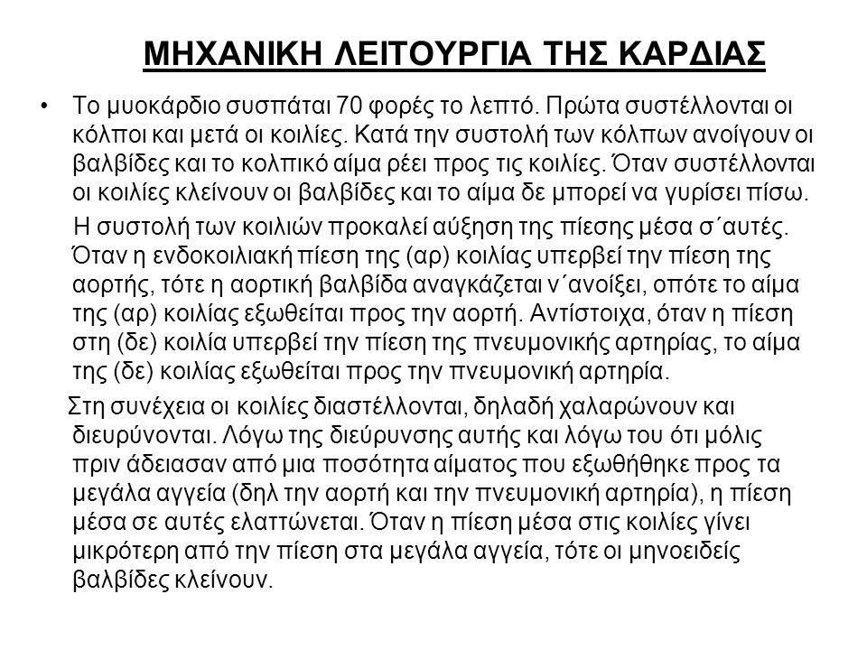 ΜΗΧΑΝΙΚΗ ΛΕΙΤΟΥΡΓΙΑ ΤΗΣ ΚΑΡΔΙΑΣ
