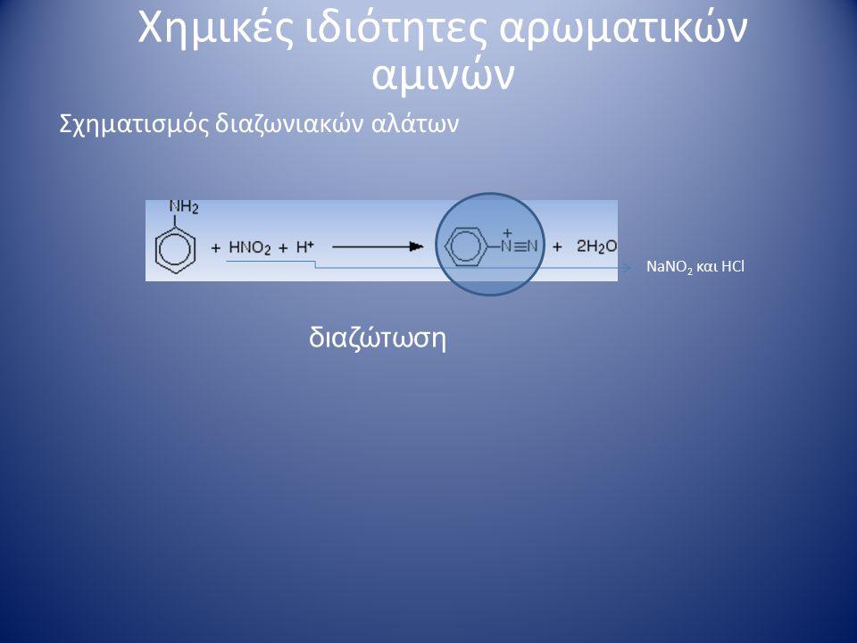 Σχηματισμός διαζωνιακών αλάτων