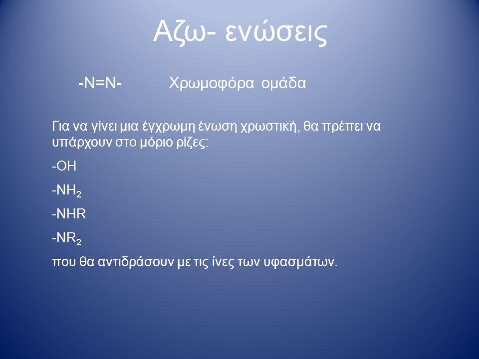 Αζω- ενώσεις -Ν=Ν- Χρωμοφόρα ομάδα