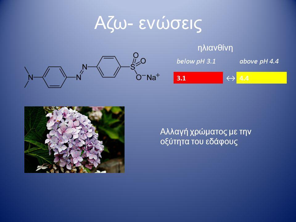 Αζω- ενώσεις ηλιανθίνη Αλλαγή χρώματος με την οξύτητα του εδάφους