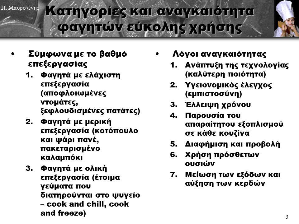 Κατηγορίες και αναγκαιότητα φαγητών εύκολης χρήσης